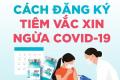 Cách thực đăng ký tiên vắc xin phòng Covid-19